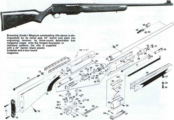Browning BAR internals