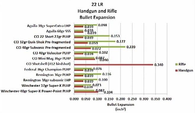 rimfire ballistics 2