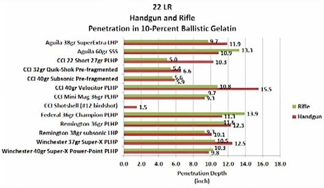 rimfire ballistics 3