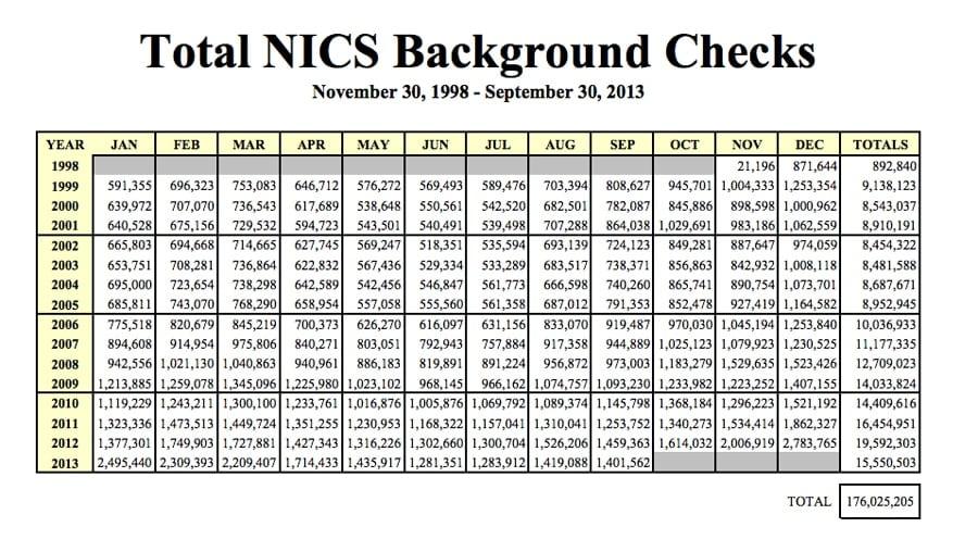 NICS-Sept-2013