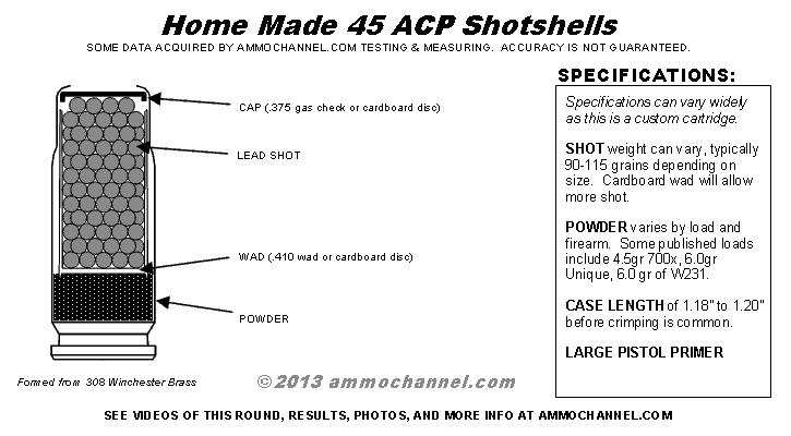 45acp-HomeMade-Shotshell-RCBS-Specifications