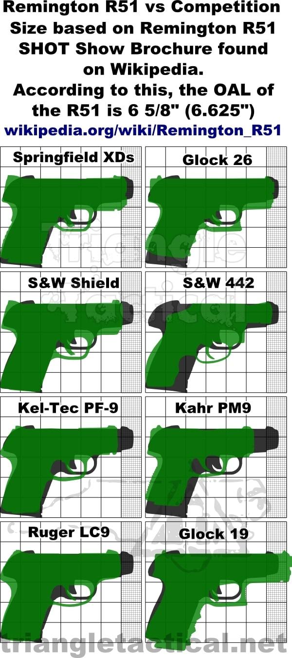 Remington-R51-Corrected-Graph