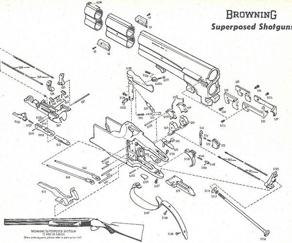 Double Barrel Shotgun Diagram