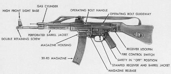Sturmgewehr 44 Assault Rifle