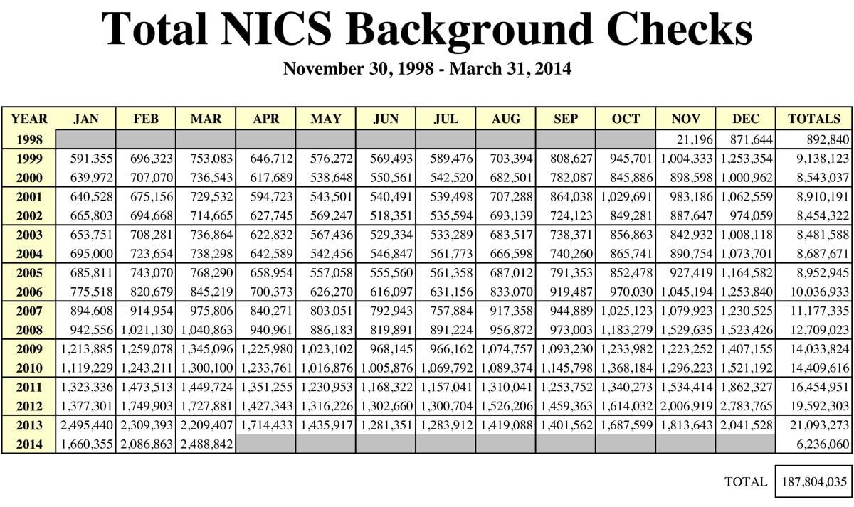 NICS-2014