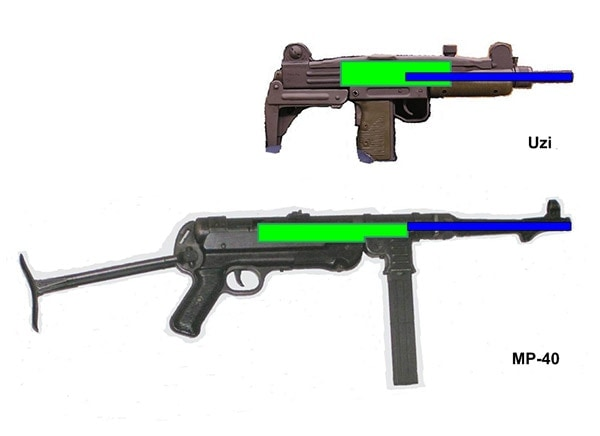 telescoping bolt uzi