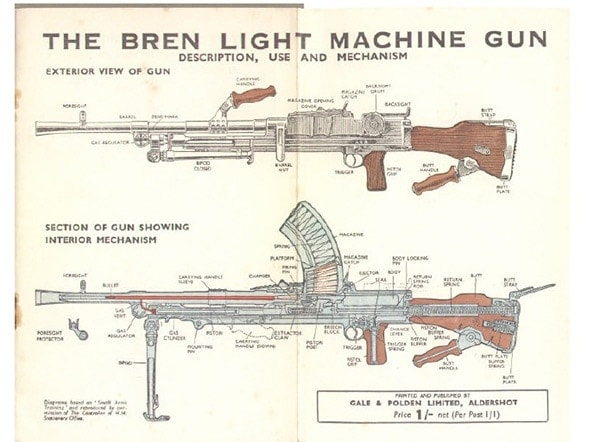 Bren light machine gun diagram