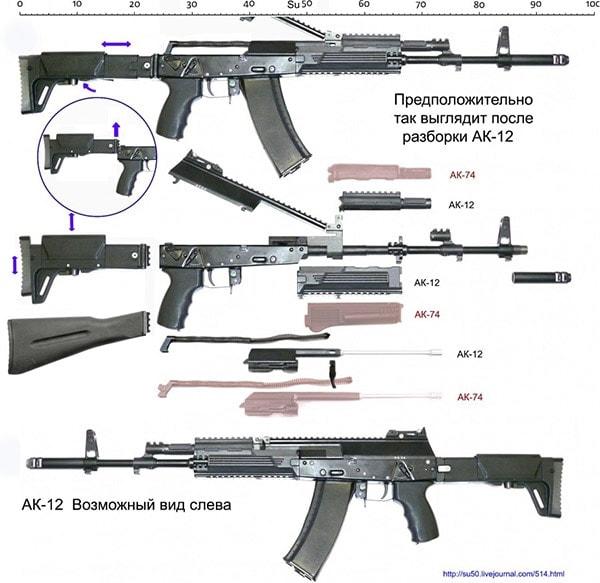ak12 vs ak74