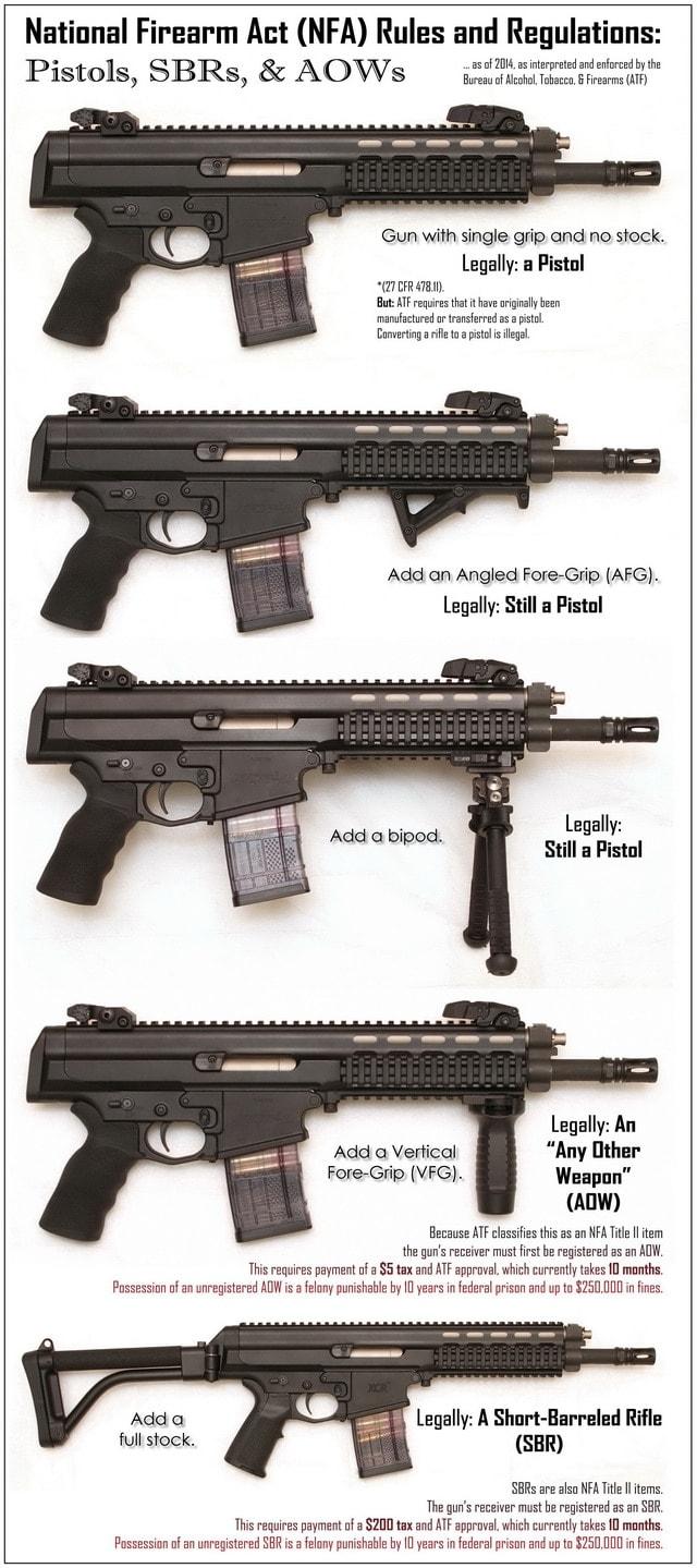 NFA_Pistol_AOW_SBR-640