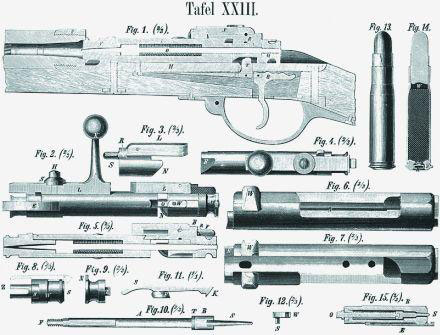 Mauser M71 Bolt-action Rifles: 'Moustache wax not included'