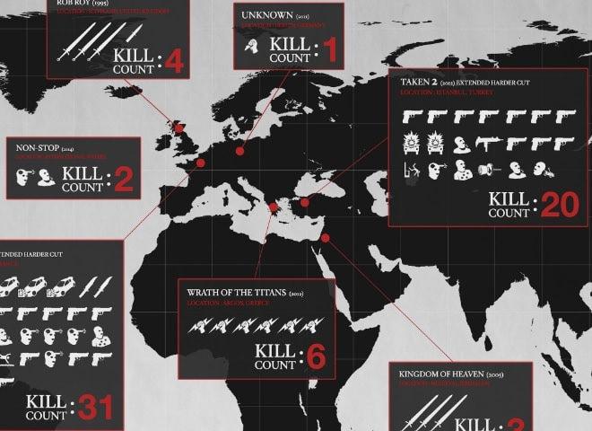 ObjFliam-neeson-kill-map-4
