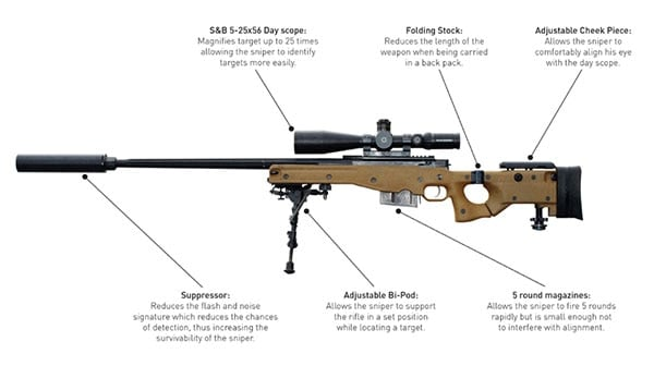 santa-sniper-gun-accuracy-international-l115a3