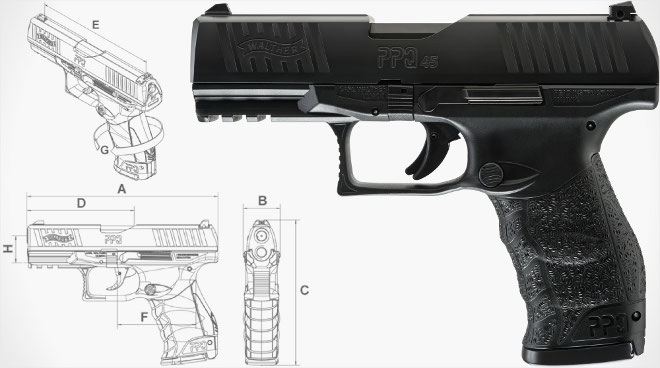 Walther PPQ 45 incoming!
