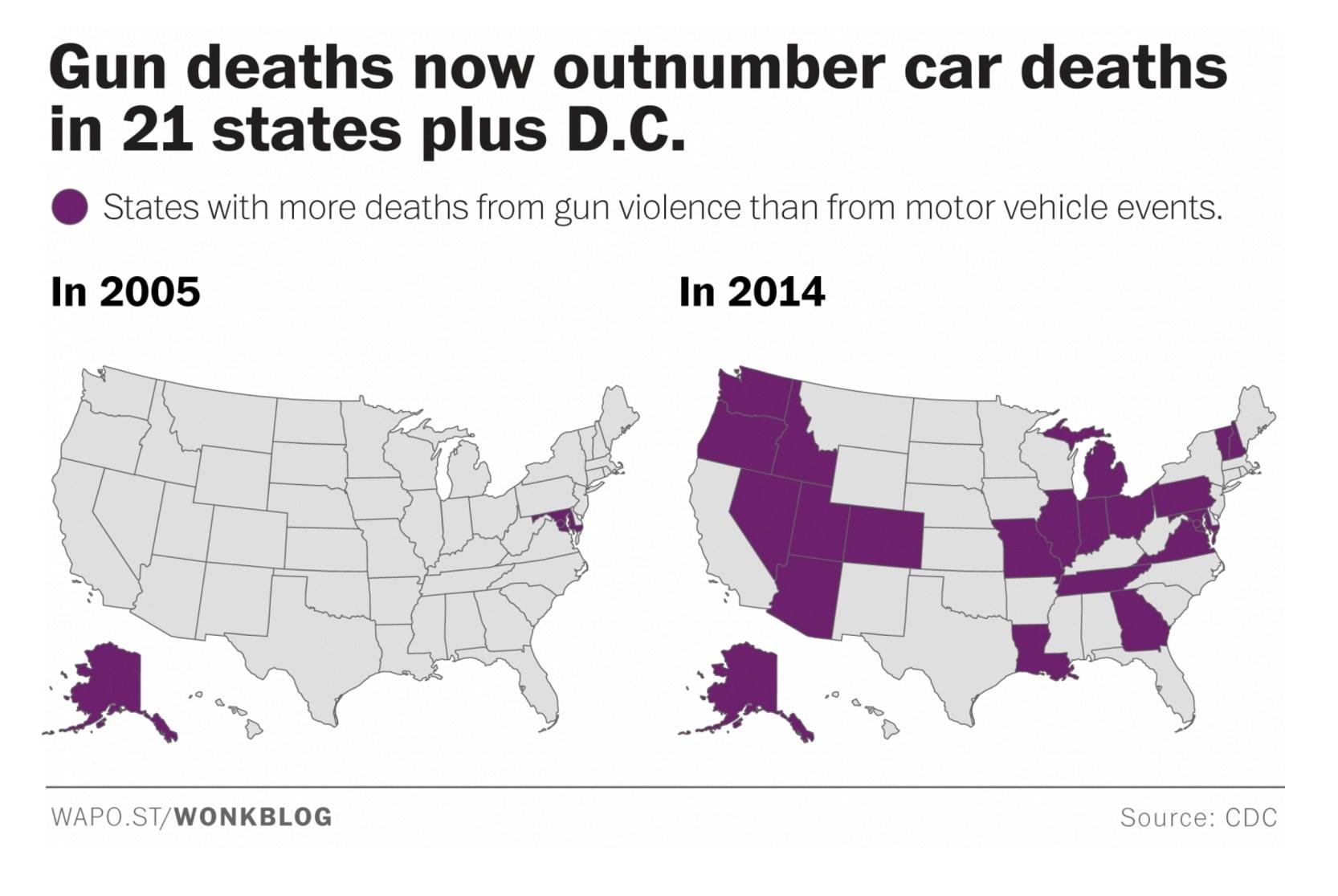 Washington Post graphic - source: CDC/Garen Wintemute