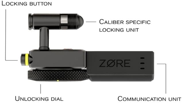 Zore X diagram