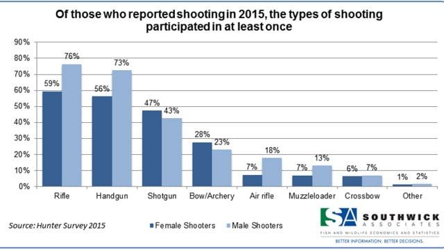 Soutwick_Shooting-chart