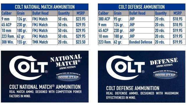 (Graphic: DoubleTap/Colt)