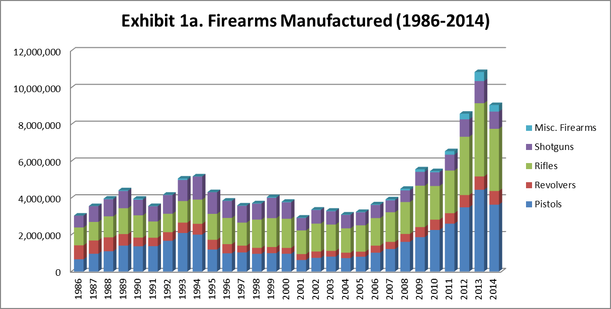 2016 ATF FIREARMS COMMERCE REPORT_page22_image10