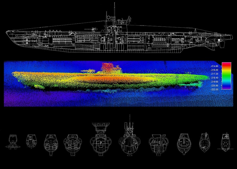 Battle of the Atlantic: Archaeology of an Underwater WWII Battle
