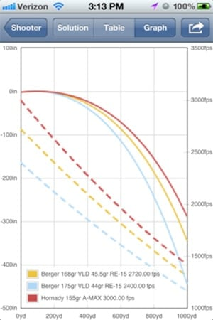 A_comparative_display_of_various_load_trajectories_in_the_Shooter_app..PNG-larger