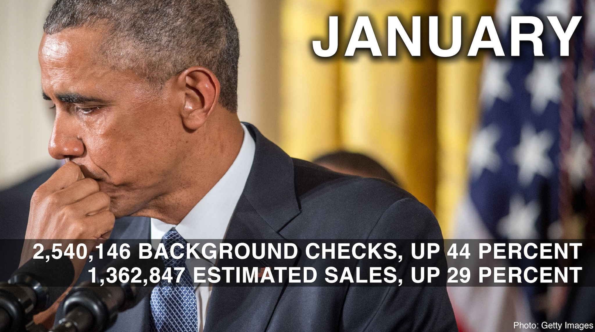 january 2016 background check stats