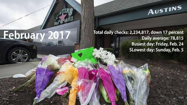 Austin's Bar & Grill in Olathe, Kansas, where 51-year-old Adam Purinton opened fire on two Indian nationals on Feb.22, killing one and wounding two others.
