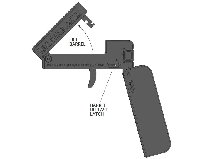 Note the tip up barrel. Cocking tab is to the rear of the top half
