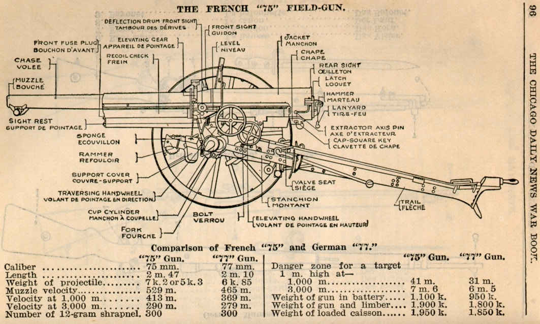 french 75 m1897