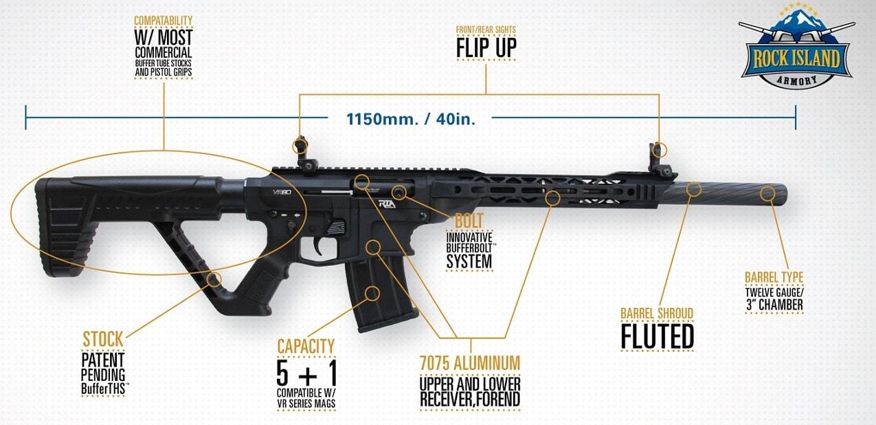 Rock Island Promises New VR80 Semi-Auto Shotgun w/ AR :: Guns com