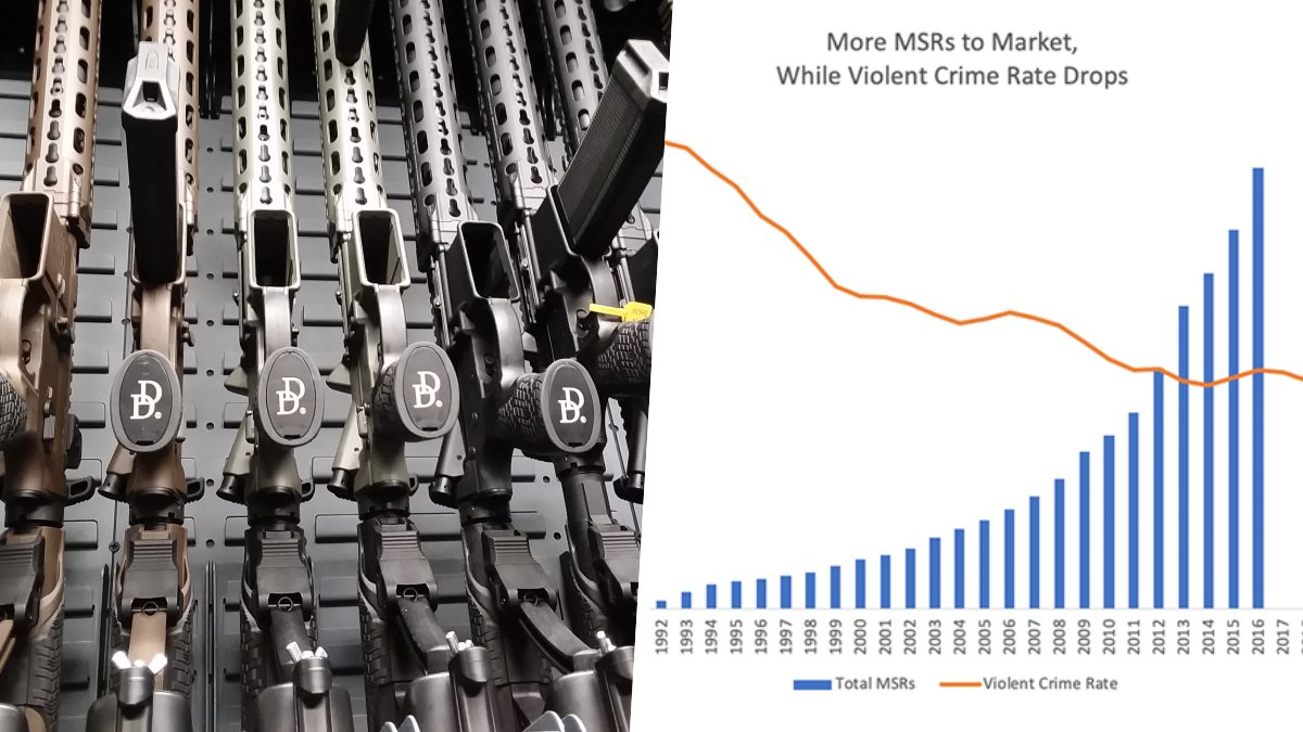 Boom: Crime Drops as Numbers of AR-15s Grow