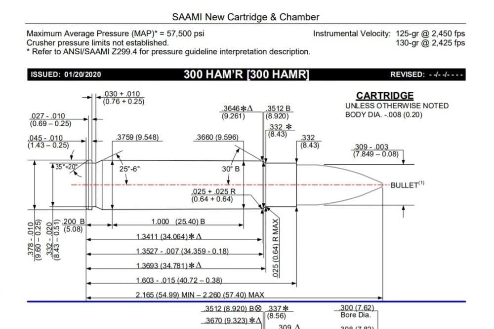 SAAMI Accepts .300 HAM'R Cartridge