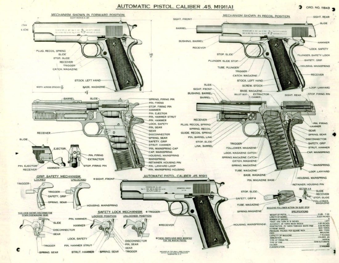 Army technical layout: Aug 1944 Automatic Pistol - Caliber .45 M1911A1 with Data SPAR 4678-SA.A1