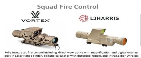 Vortex has made public its NSGW-FC is a 1-8x first focal plane optic with an integrated rangefinder and overlaid display while L3/Leupold has been quieter about the specifics of their submission.